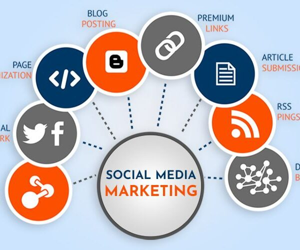 Best Social media marketing services in Pakistan