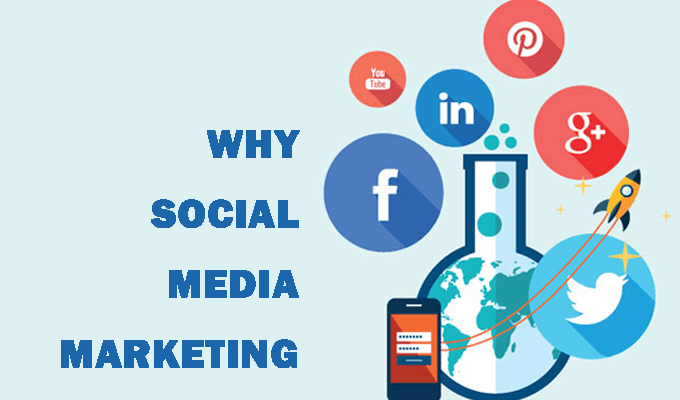 Why is social media marketing important